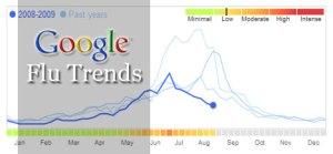 Google-Flu-Trends