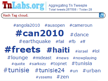 Tunisian users Trends by Tnlabs.org